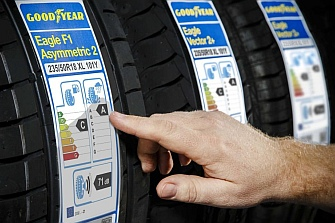 Se prohíbe la venta de neumáticos poco eficientes