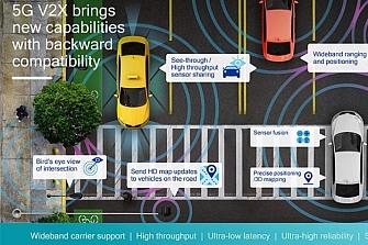 Redes 5G y carreteras