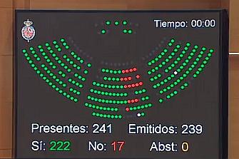 El Senado aprueba la Reforma del Código Penal