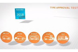 Nueva vuelta de tuerca al estándar WLTP de consumo de carburante